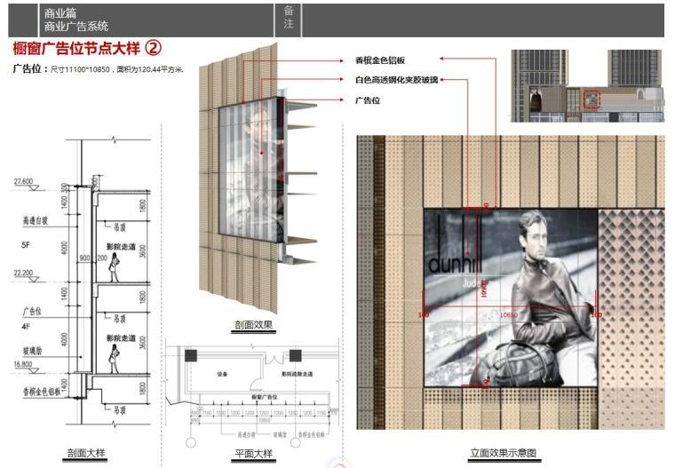 [江苏]知名企业现代风商业综合体建筑方案-橱窗广告位节点大样 2
