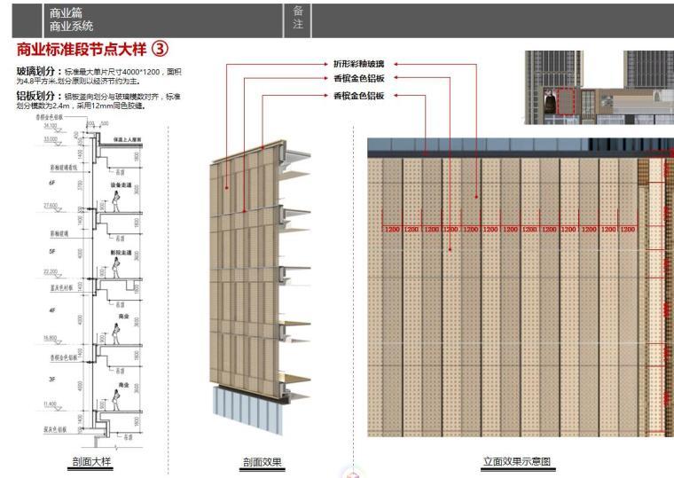 [江苏]知名企业现代风商业综合体建筑方案-商业标准段节点大样 3