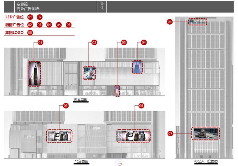 [江苏]知名企业现代风商业综合体建筑方案-商业广告系统