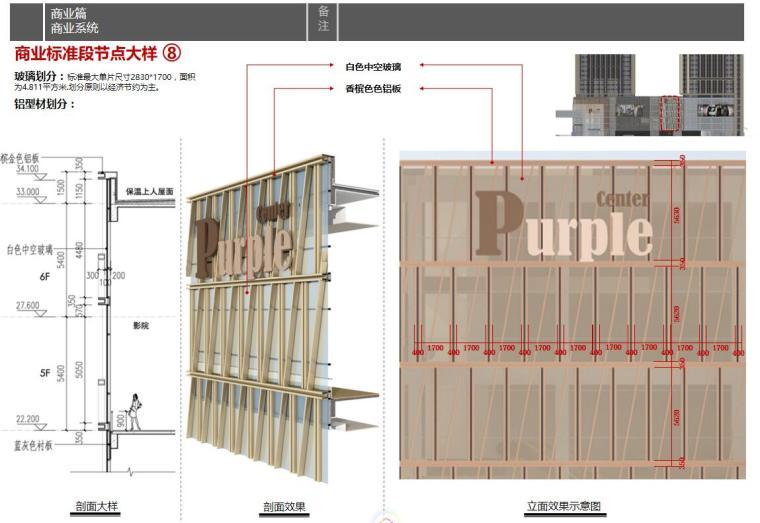 [江苏]知名企业现代风商业综合体建筑方案-商业标准段节点大样 8