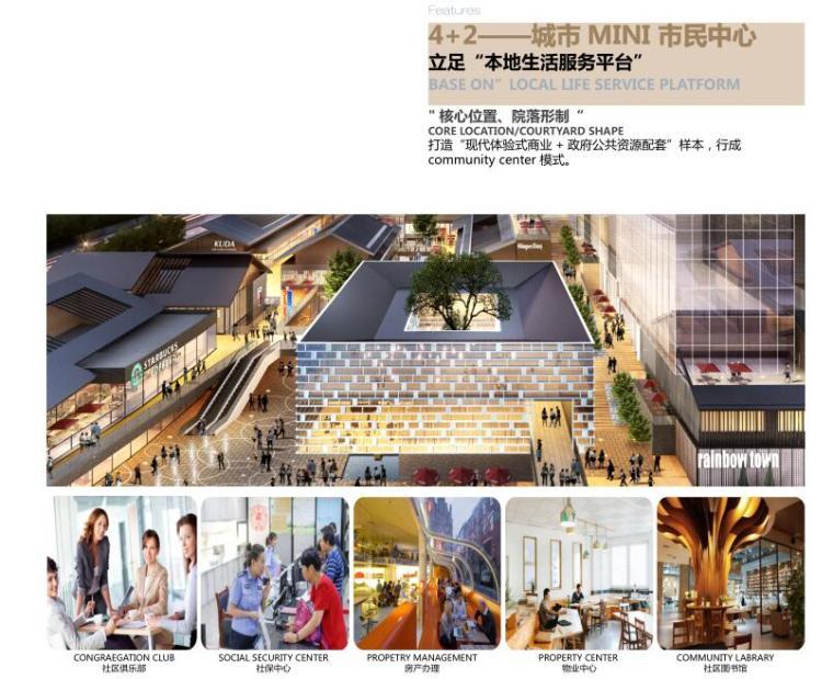 四川新中式多功能复合商业综合体建筑方案-城市 MINI 市民中心