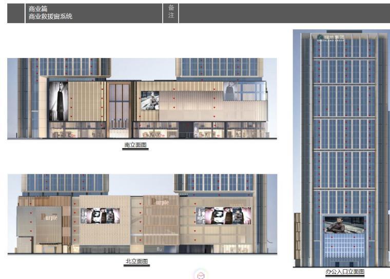 [江苏]知名企业现代风商业综合体建筑方案-商业救援窗系统