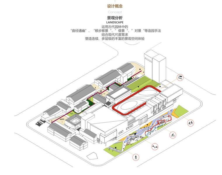 四川新中式多功能复合商业综合体建筑方案-景观分析