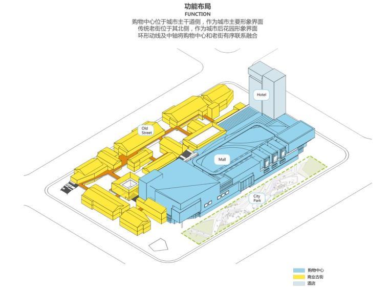 四川新中式多功能复合商业综合体建筑方案-功能布局