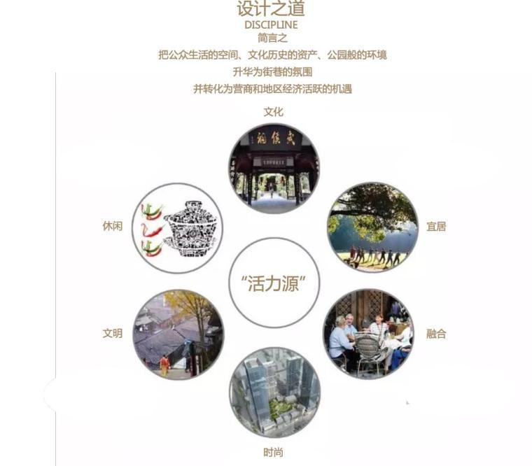 四川新中式多功能复合商业综合体建筑方案-设计之道