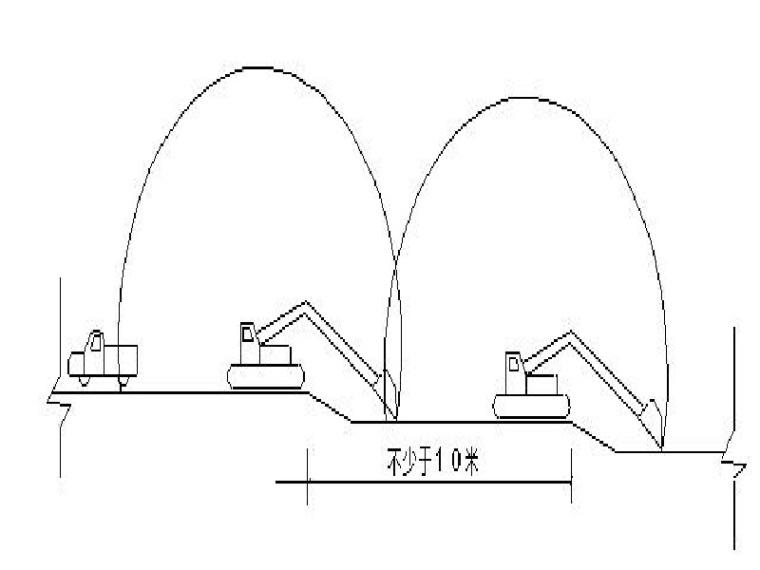 钻孔灌注桩与基坑围护施工方案-机械开挖
