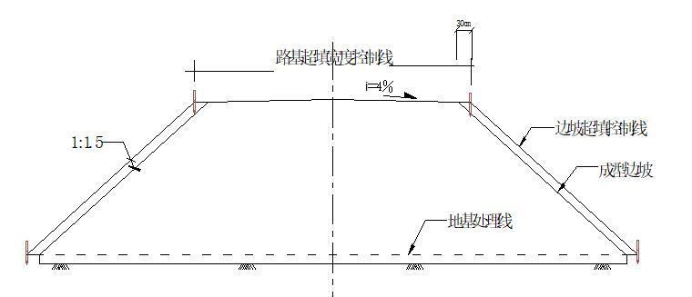 高填方路基沉降控制施工方案-路基横断面控制示意图
