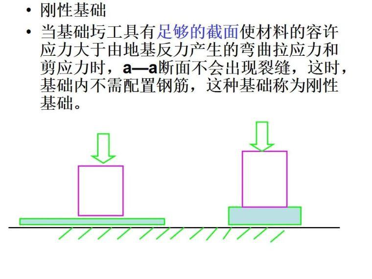 桥梁桩基工程分类及成孔方法,快收藏!_9