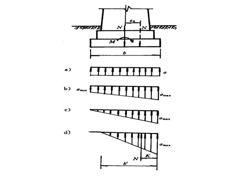 桥梁桩基工程分类及成孔方法,快收藏!_14