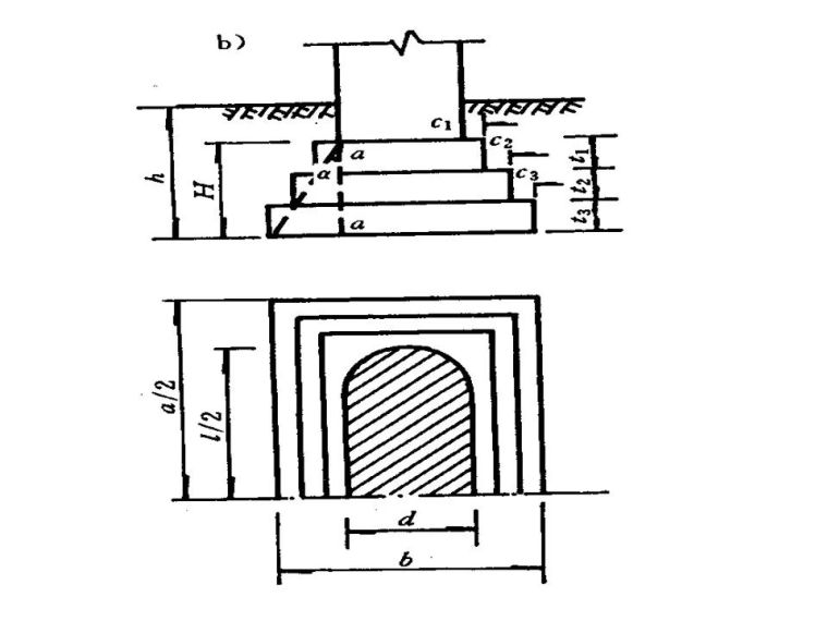 桥梁桩基工程分类及成孔方法,快收藏!_11