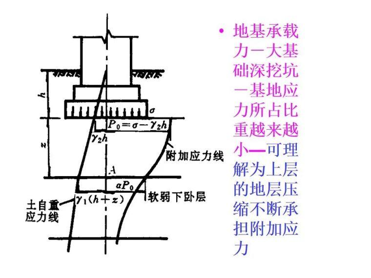 桥梁桩基工程分类及成孔方法,快收藏!_15