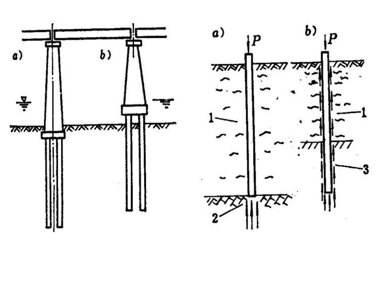 桥梁桩基工程分类及成孔方法,快收藏!_22