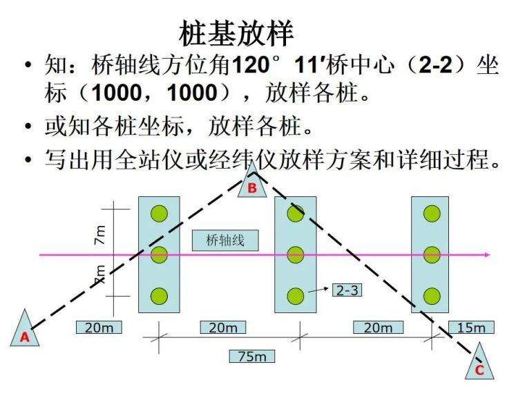 桥梁桩基工程分类及成孔方法,快收藏!_47