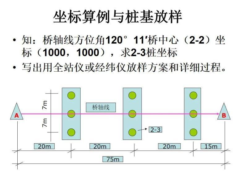 桥梁桩基工程分类及成孔方法,快收藏!_46