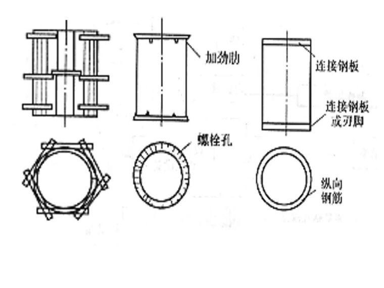 桥梁桩基工程分类及成孔方法,快收藏!_54