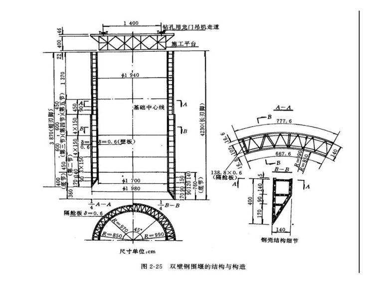 桥梁桩基工程分类及成孔方法,快收藏!_52