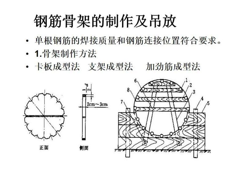 桥梁桩基工程分类及成孔方法,快收藏!_86