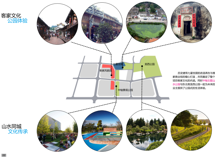 保达五联城市更新综合住区规划设计文本2016-项目文化定位