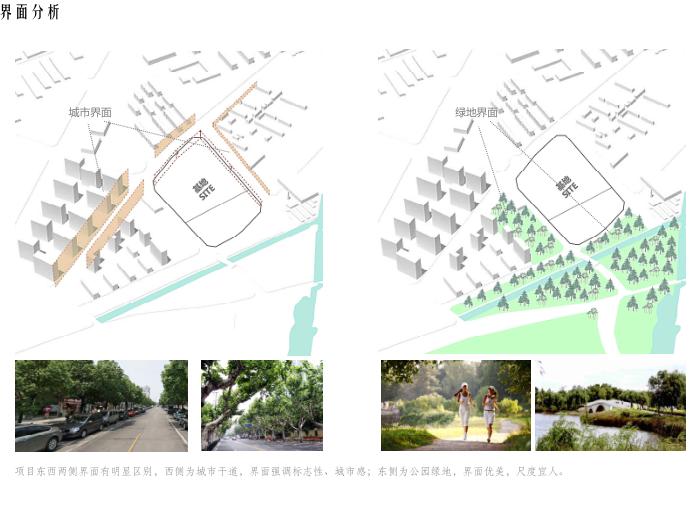 [北京]旧宫镇低密度公园豪宅社区方案文本-界面分析