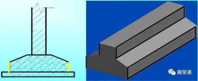 收藏!最齐全的的模板工程方量计算方法_6