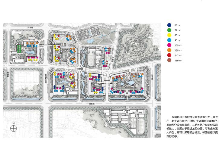 保达五联城市更新综合住区规划设计文本2016-户型配比分析