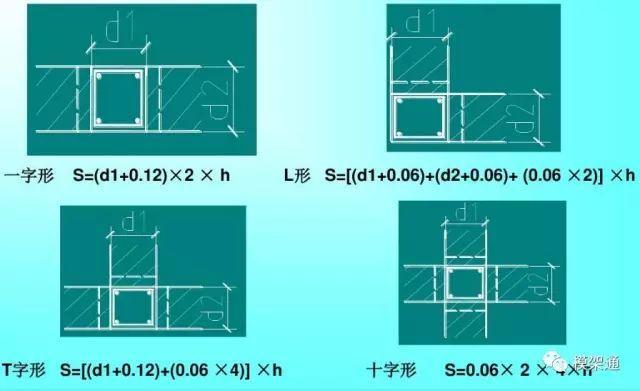 收藏!最齐全的的模板工程方量计算方法_14