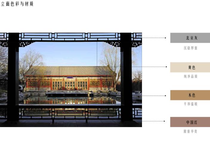 [北京]旧宫镇低密度公园豪宅社区方案文本-立面色彩与材质