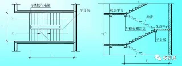 收藏!最齐全的的模板工程方量计算方法_19