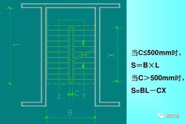 收藏!最齐全的的模板工程方量计算方法_20