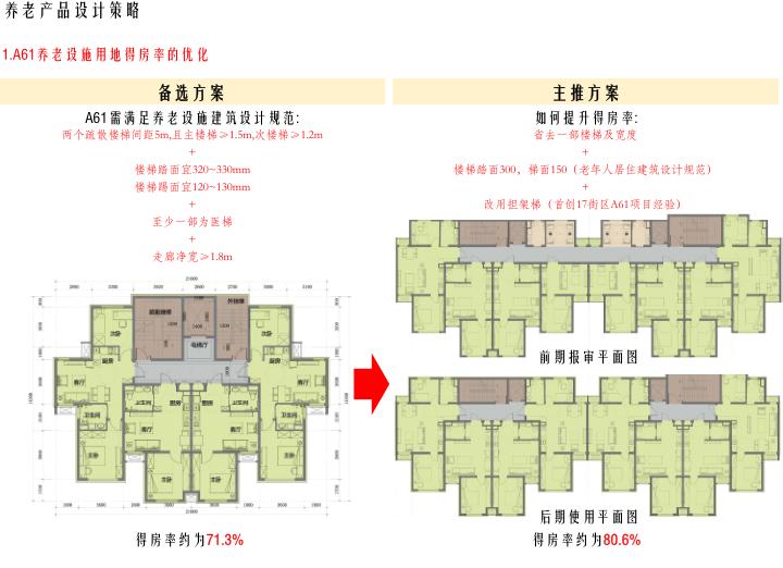 [北京]旧宫镇低密度公园豪宅社区方案文本-养老产品设计策略