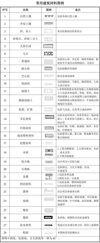 25套道路工程施工讲义及质量控制资料合集_7