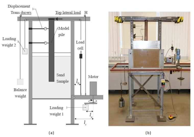 海上风电基础性状-荷载试验装置