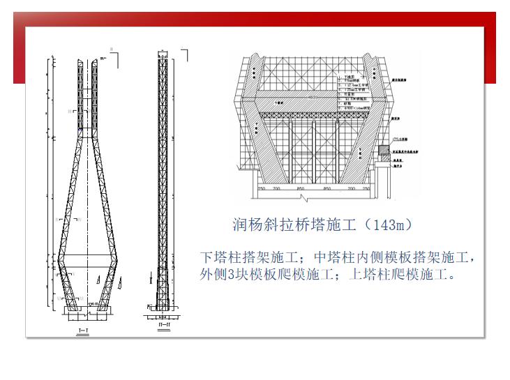 知名大学道路工程施工技术讲解8.5.1-润杨斜拉桥塔施工