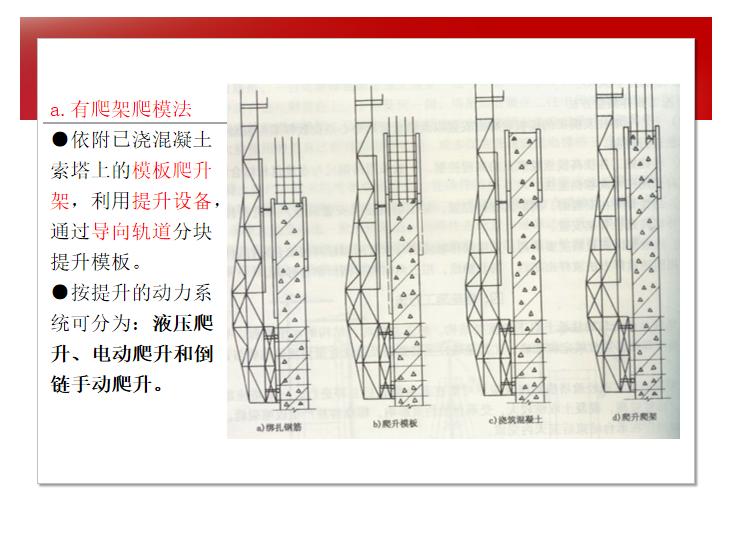 知名大学道路工程施工技术讲解8.5.1-有爬架爬模法