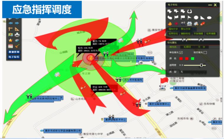 城市工程建设综合防灾技术与应用研究-应急指挥调度