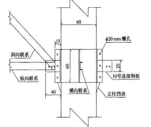 地基处理现浇箱梁支架施工工艺-钢抱箍施工图