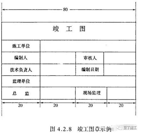 工程部资料归档、保管、移交、整理……_3