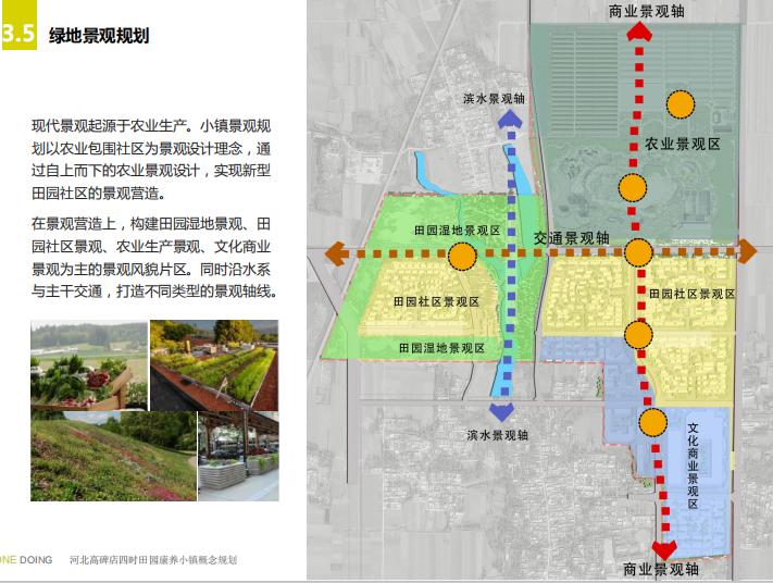 [河北]四时田园休闲康养小镇景观概念规划-绿地景观规划
