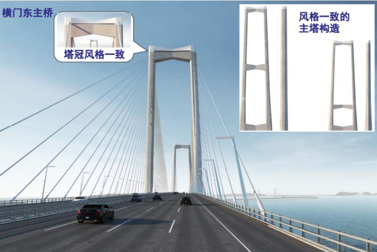深中通道工程方案及技术创新概述-横门东主桥