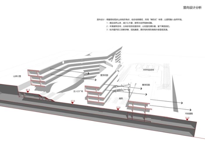 知名地产天湖山色花园36班小学建筑方案2018-竖向设计分析