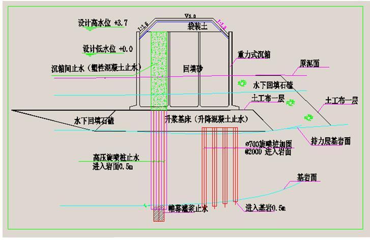 船坞工程止水施工工法-湿法施工止水系统典型断面图