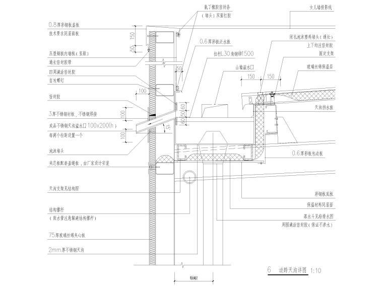 [山东]门式刚架_框架结构能源中心全套2017-边跨天沟详图