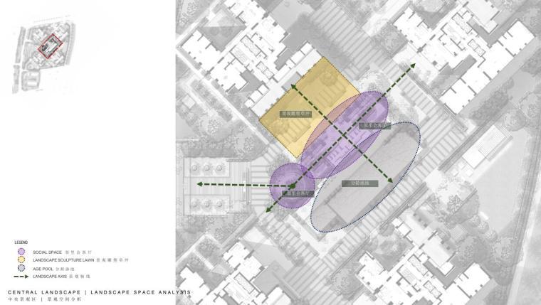 现代风格顶级豪宅景观设计方案+CAD总平图-景 观 空 间 分 析