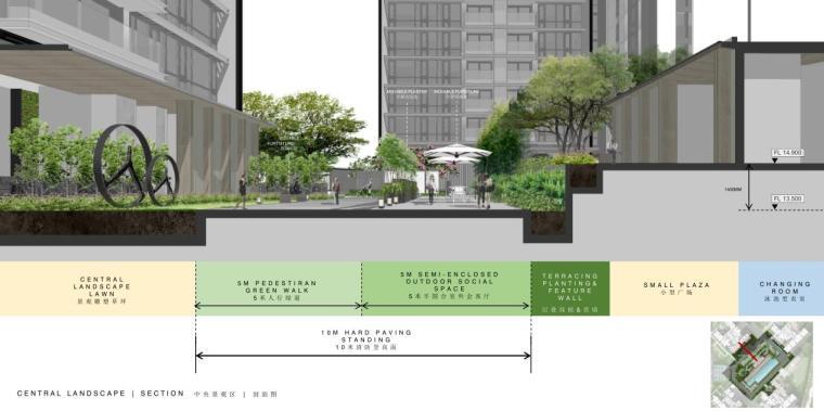现代风格顶级豪宅景观设计方案+CAD总平图-剖 面 图