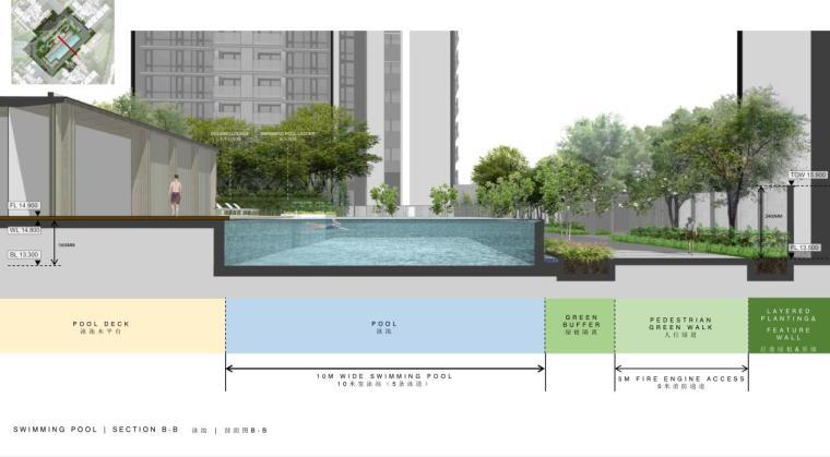 现代风格顶级豪宅景观设计方案+CAD总平图-剖 面 图 B - B