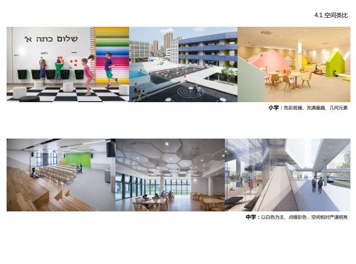 襄阳华侨城文旅度假区中小学概念方案2019-空间类比