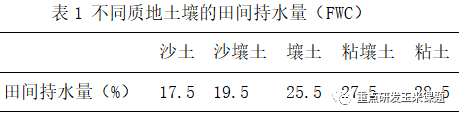 滴灌条件下灌溉量的计算方法_1