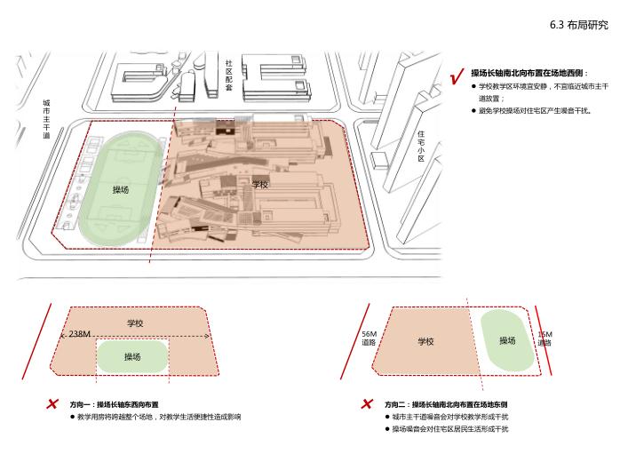襄阳华侨城文旅度假区中小学概念方案2019-布局研究