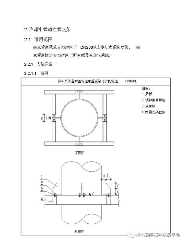 暖通空调施工工艺标准精编_8