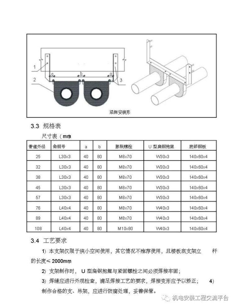 暖通空调施工工艺标准精编_15